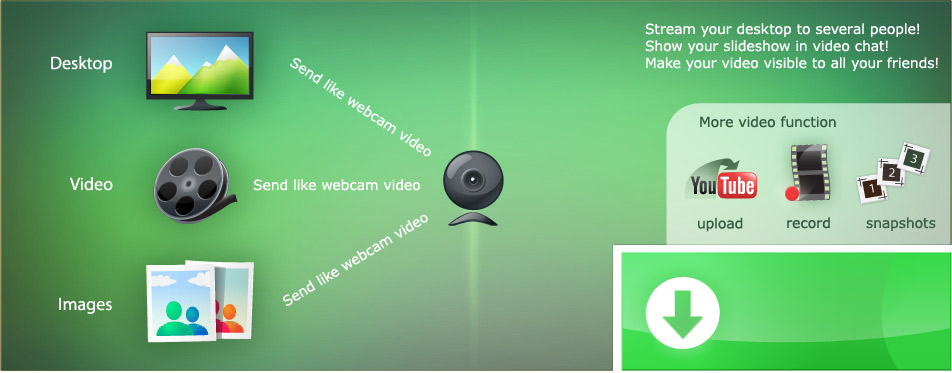 different video sources as webcam